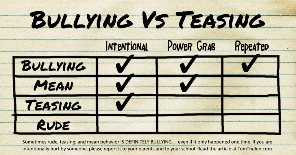 The Difference Between Bullying & Teasing